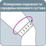 Как правильно измерить коленного сустава